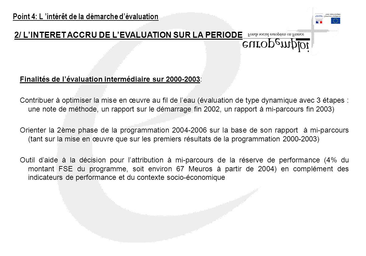 2/ LINTERET ACCRU DE LEVALUATION SUR LA PERIODE 2000-2006 Finalités de lévaluation intermédiaire sur 2000-2003: Contribuer à optimiser la mise en œuvr