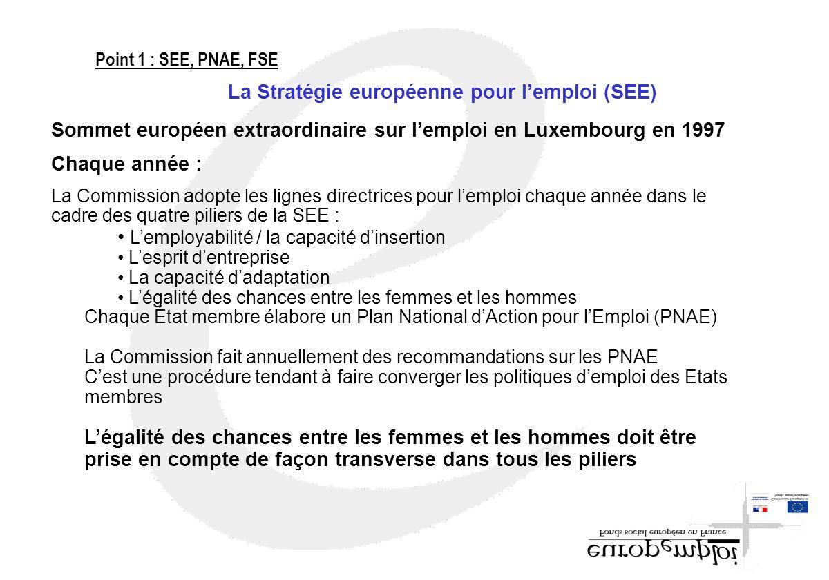 La Stratégie européenne pour lemploi (SEE) Sommet européen extraordinaire sur lemploi en Luxembourg en 1997 Chaque année : La Commission adopte les li