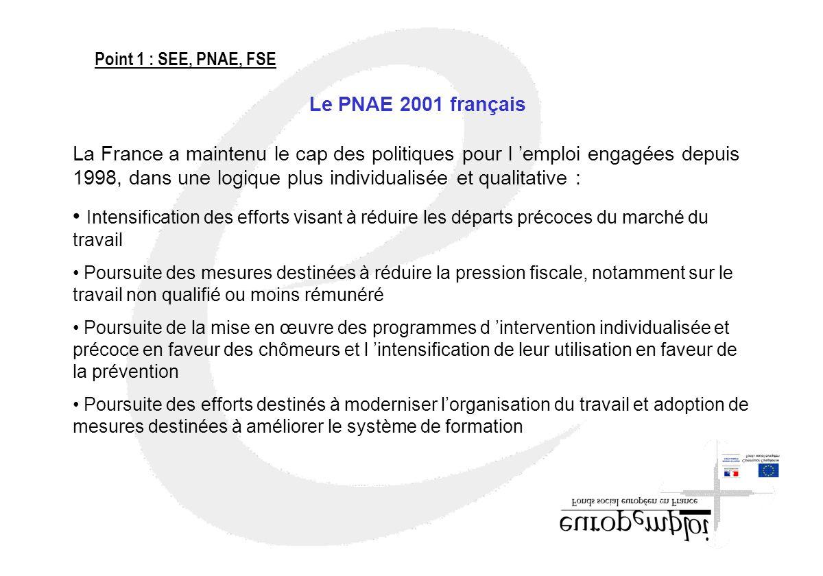 Le PNAE 2001 français La France a maintenu le cap des politiques pour l emploi engagées depuis 1998, dans une logique plus individualisée et qualitati