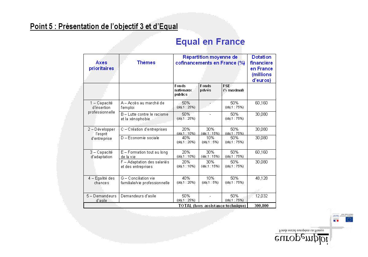 Equal en France Point 5 : Présentation de lobjectif 3 et dEqual