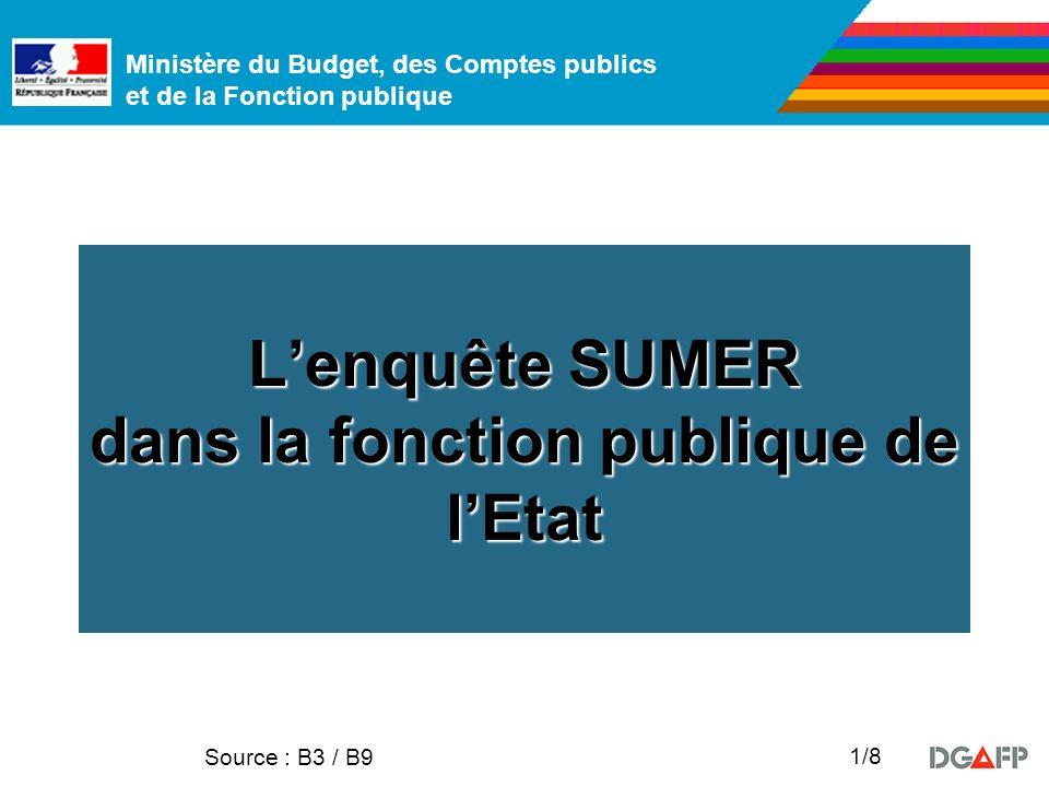 Ministère du Budget, des Comptes publics et de la Fonction publique Source : B3 / B9 1/8 Lenquête SUMER dans la fonction publique de lEtat