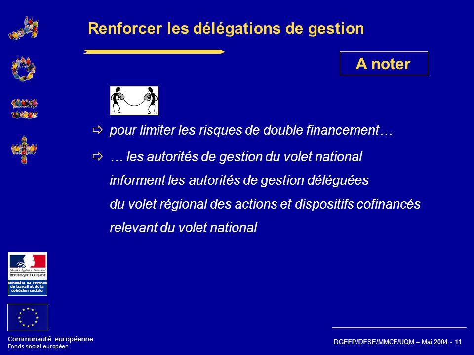 Communauté européenne Fonds social européen Ministère de lemploi du travail et de la cohésion sociale DGEFP/DFSE/MMCF/UQM – Mai 2004 - 11 Renforcer le