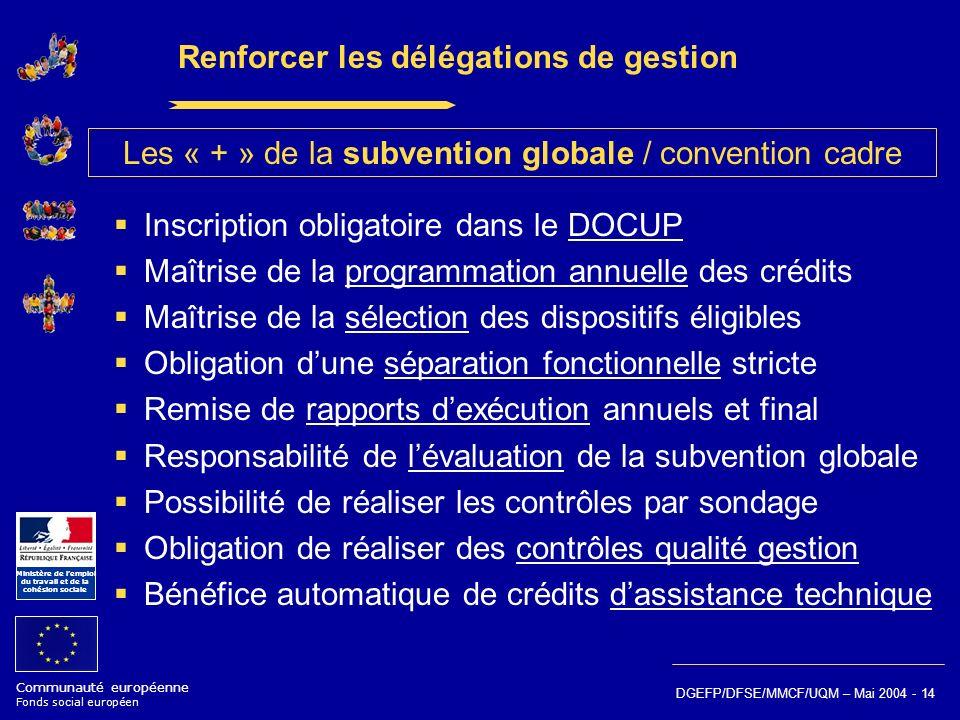 Communauté européenne Fonds social européen Ministère de lemploi du travail et de la cohésion sociale DGEFP/DFSE/MMCF/UQM – Mai 2004 - 14 Renforcer le