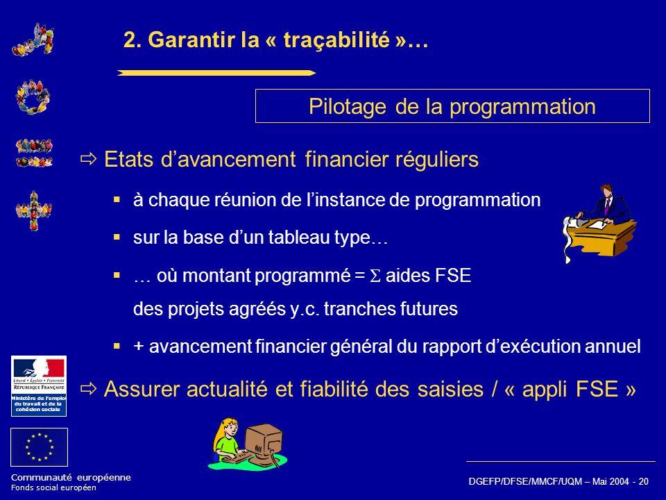 Communauté européenne Fonds social européen Ministère de lemploi du travail et de la cohésion sociale DGEFP/DFSE/MMCF/UQM – Mai 2004 - 20 2. Garantir