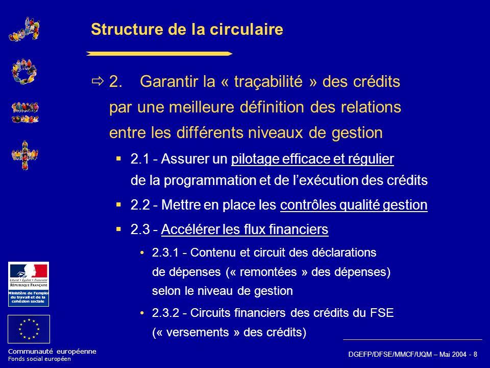 Communauté européenne Fonds social européen Ministère de lemploi du travail et de la cohésion sociale DGEFP/DFSE/MMCF/UQM – Mai 2004 - 8 Structure de
