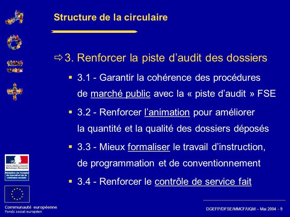 Communauté européenne Fonds social européen Ministère de lemploi du travail et de la cohésion sociale DGEFP/DFSE/MMCF/UQM – Mai 2004 - 9 Structure de
