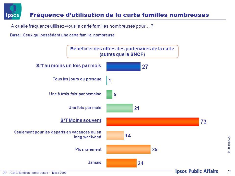 DIF – Carte familles nombreuses – Mars 2009 © 2009 Ipsos 12 Fréquence dutilisation de la carte familles nombreuses A quelle fréquence utilisez-vous la