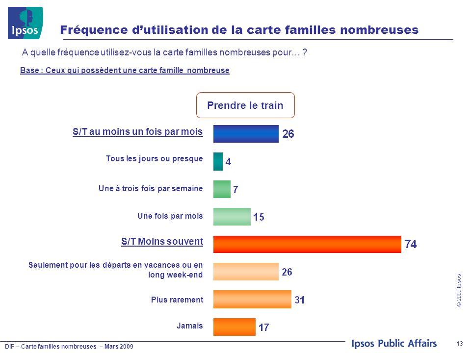 DIF – Carte familles nombreuses – Mars 2009 © 2009 Ipsos 13 Fréquence dutilisation de la carte familles nombreuses A quelle fréquence utilisez-vous la