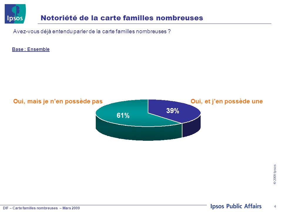 DIF – Carte familles nombreuses – Mars 2009 © 2009 Ipsos 4 Notoriété de la carte familles nombreuses Avez-vous déjà entendu parler de la carte famille