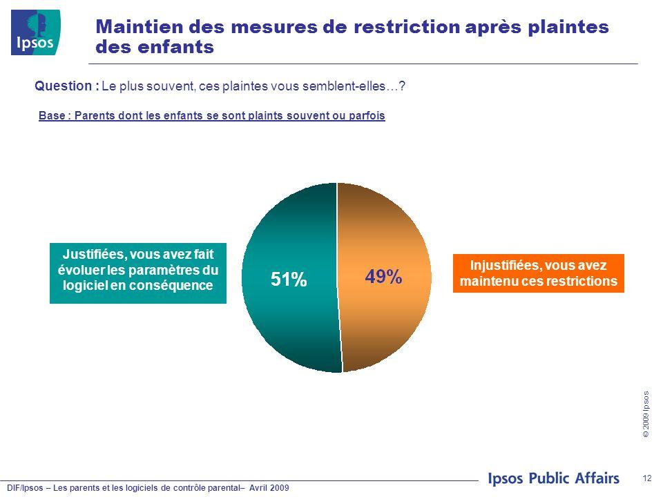 DIF/Ipsos – Les parents et les logiciels de contrôle parental– Avril 2009 © 2009 Ipsos 12 Maintien des mesures de restriction après plaintes des enfan