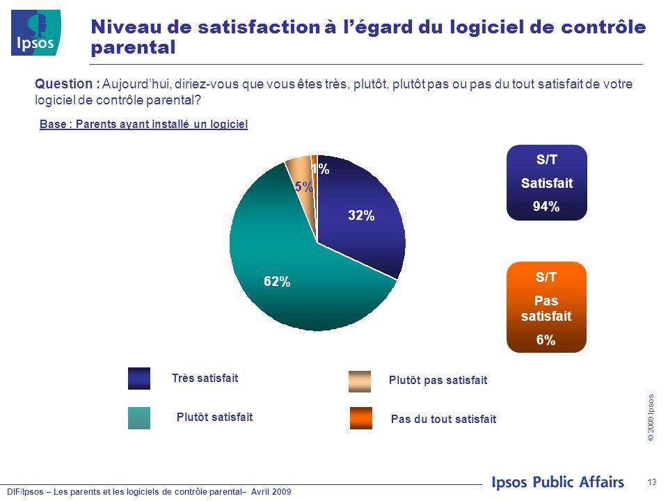 DIF/Ipsos – Les parents et les logiciels de contrôle parental– Avril 2009 © 2009 Ipsos 13 Niveau de satisfaction à légard du logiciel de contrôle pare