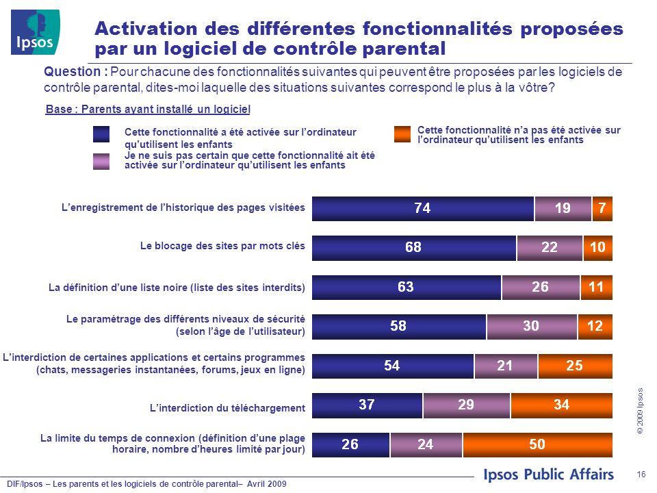 DIF/Ipsos – Les parents et les logiciels de contrôle parental– Avril 2009 © 2009 Ipsos 16 Question : Pour chacune des fonctionnalités suivantes qui pe