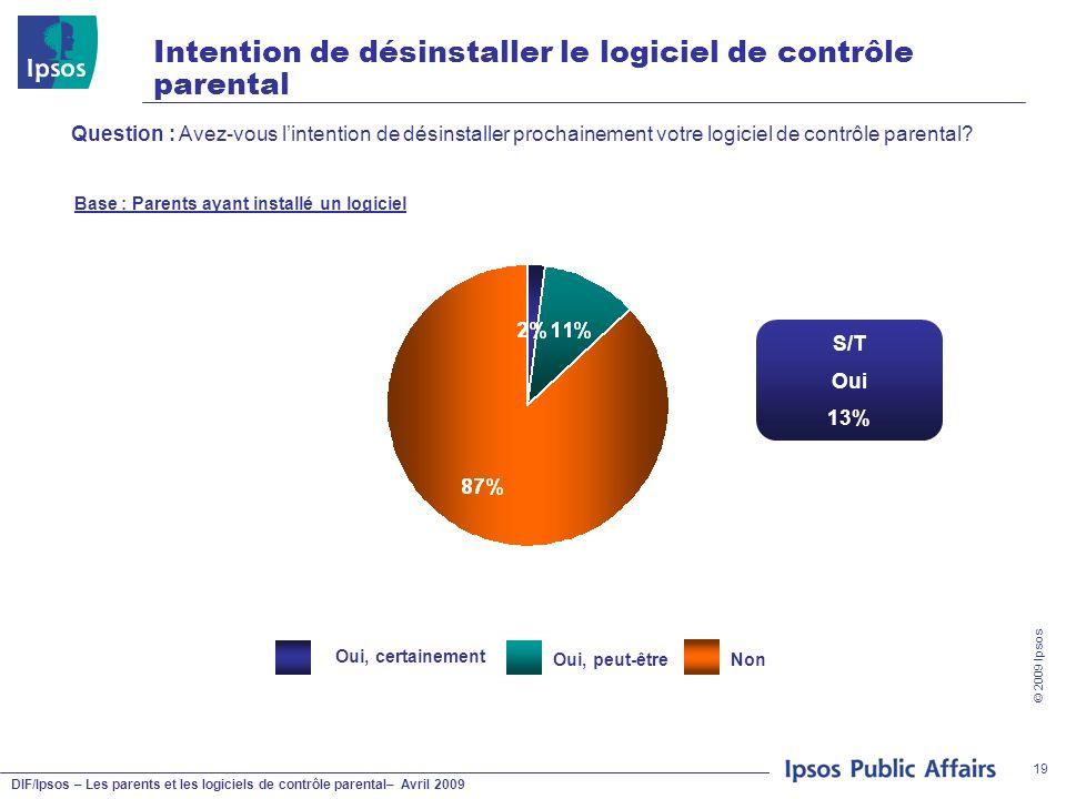 DIF/Ipsos – Les parents et les logiciels de contrôle parental– Avril 2009 © 2009 Ipsos 19 Intention de désinstaller le logiciel de contrôle parental O