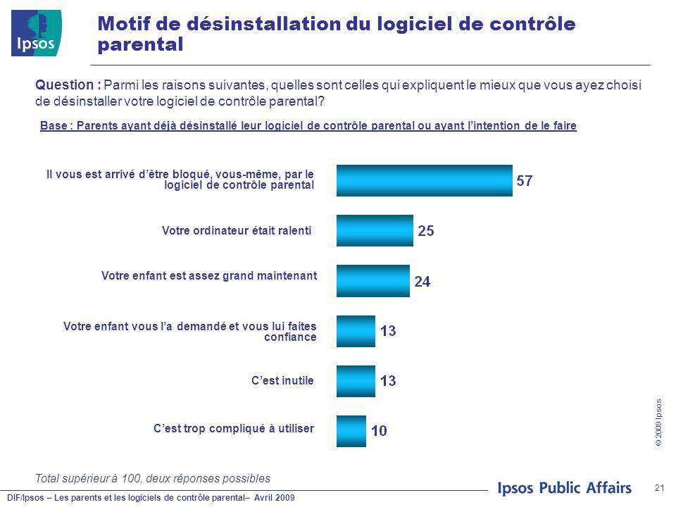 DIF/Ipsos – Les parents et les logiciels de contrôle parental– Avril 2009 © 2009 Ipsos 21 Motif de désinstallation du logiciel de contrôle parental Vo