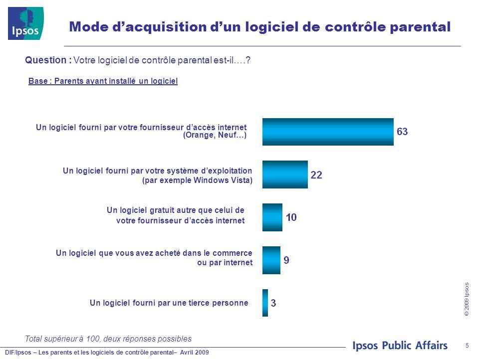 DIF/Ipsos – Les parents et les logiciels de contrôle parental– Avril 2009 © 2009 Ipsos 5 Mode dacquisition dun logiciel de contrôle parental Un logici