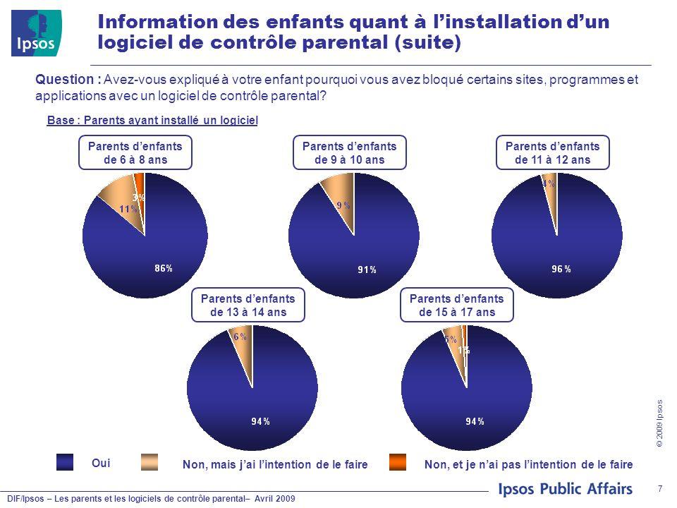 DIF/Ipsos – Les parents et les logiciels de contrôle parental– Avril 2009 © 2009 Ipsos 7 Information des enfants quant à linstallation dun logiciel de