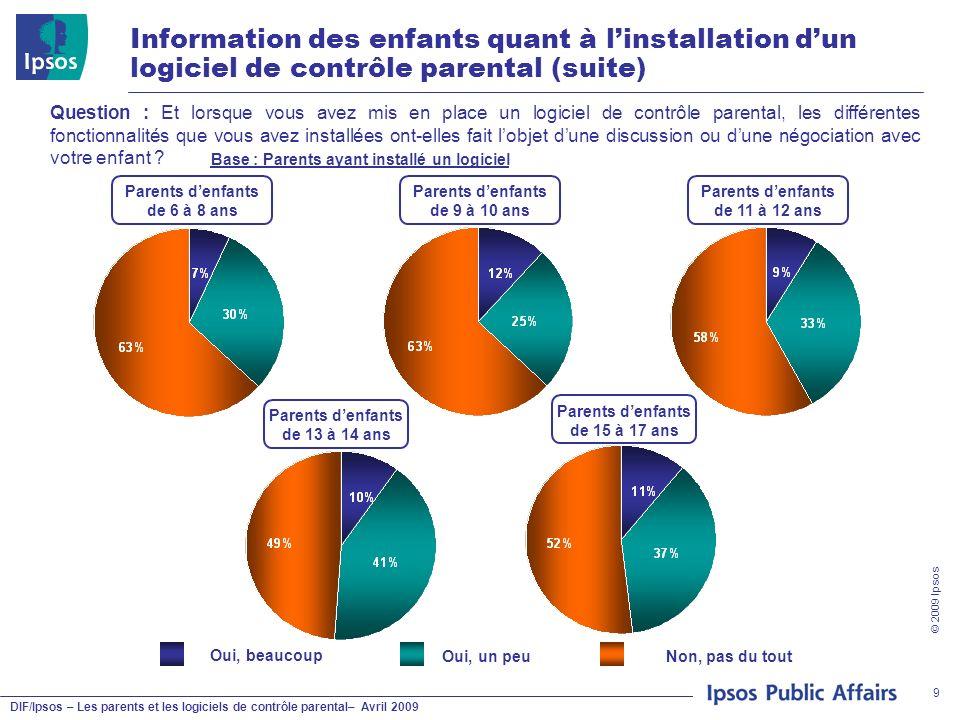 DIF/Ipsos – Les parents et les logiciels de contrôle parental– Avril 2009 © 2009 Ipsos 9 Information des enfants quant à linstallation dun logiciel de