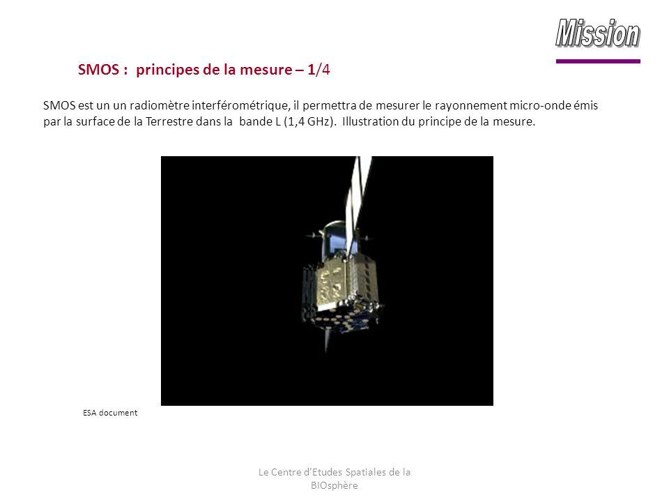 Le Centre dEtudes Spatiales de la BIOsphère SMOS est un un radiomètre interférométrique, il permettra de mesurer le rayonnement micro-onde émis par la