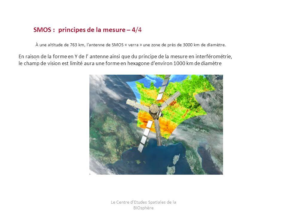 Le Centre dEtudes Spatiales de la BIOsphère À une altitude de 763 km, lantenne de SMOS « verra » une zone de près de 3000 km de diamètre.. SMOS : prin