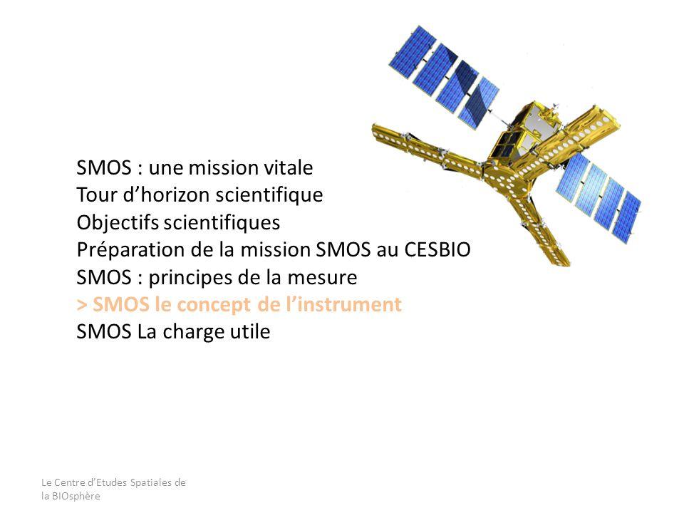 Le Centre dEtudes Spatiales de la BIOsphère SMOS est basé sur un tout nouveau type d instrument : un radiomètre qui fonctionne entre 1400-1427 MHz (bande L).