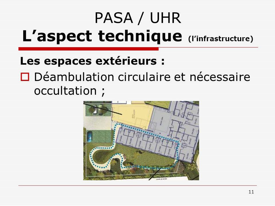 PASA / UHR Laspect technique (linfrastructure) Les espaces extérieurs : Déambulation circulaire et nécessaire occultation ; 11