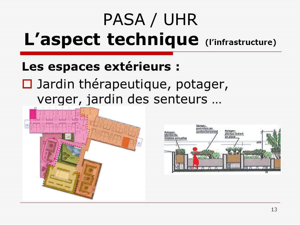 PASA / UHR Laspect technique (linfrastructure) Les espaces extérieurs : Jardin thérapeutique, potager, verger, jardin des senteurs … 13