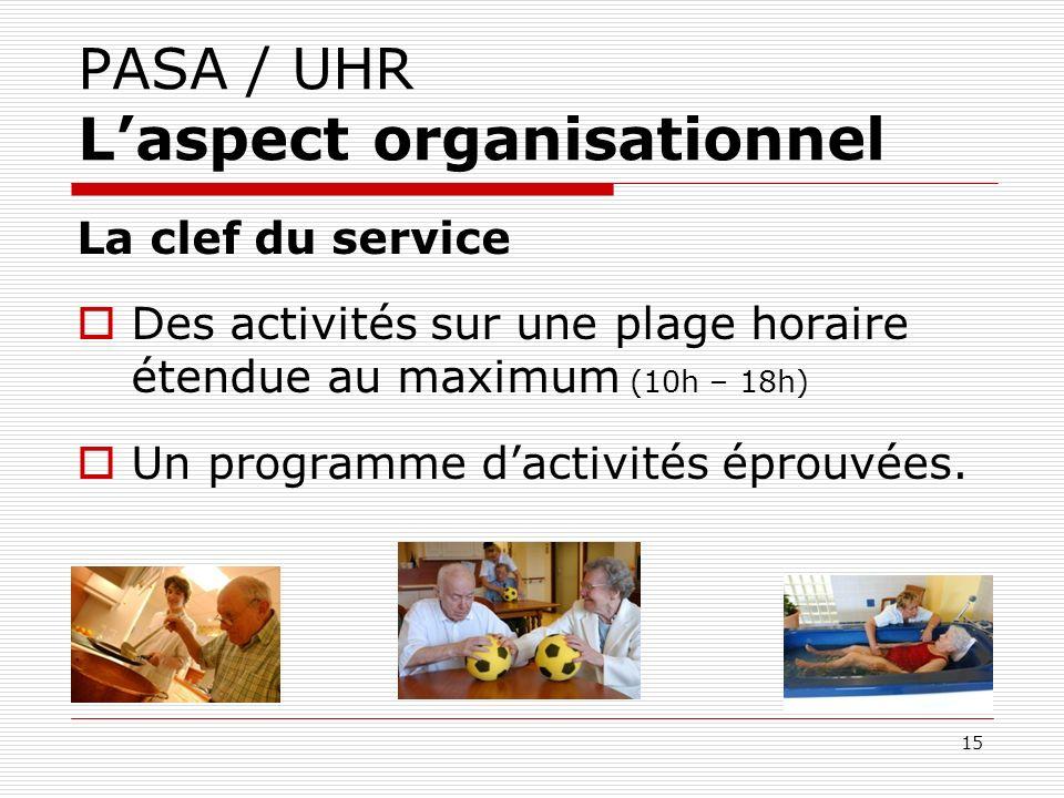 PASA / UHR Laspect organisationnel La clef du service Des activités sur une plage horaire étendue au maximum (10h – 18h) Un programme dactivités éprou