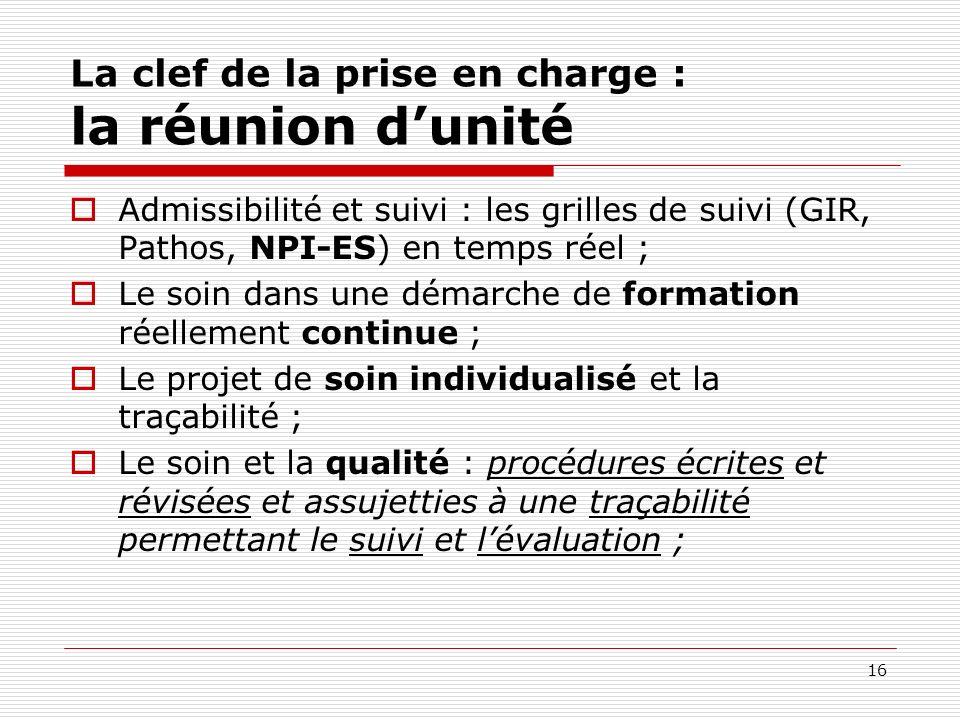 La clef de la prise en charge : la réunion dunité Admissibilité et suivi : les grilles de suivi (GIR, Pathos, NPI-ES) en temps réel ; Le soin dans une