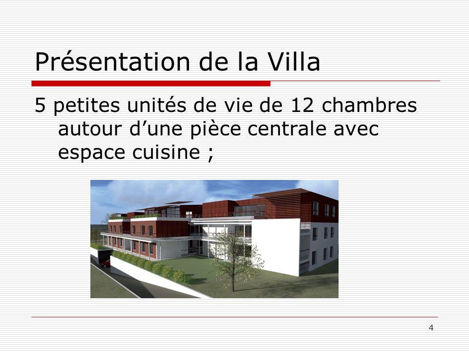 Présentation de la Villa 5 petites unités de vie de 12 chambres autour dune pièce centrale avec espace cuisine ; 4