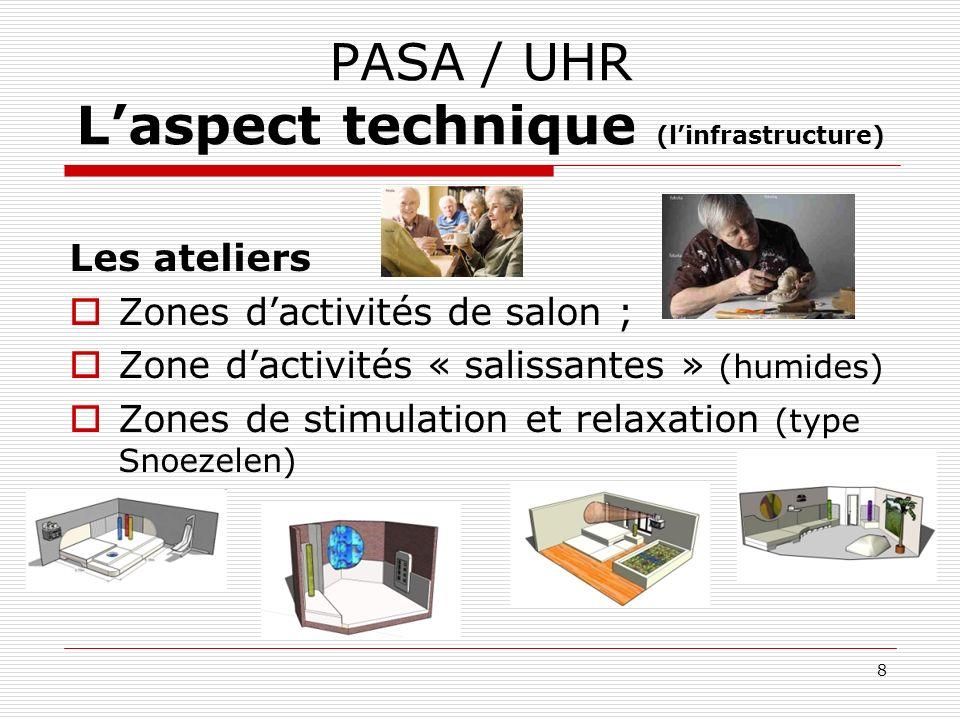 PASA / UHR Laspect technique (linfrastructure) Les ateliers Zones dactivités de salon ; Zone dactivités « salissantes » (humides) Zones de stimulation