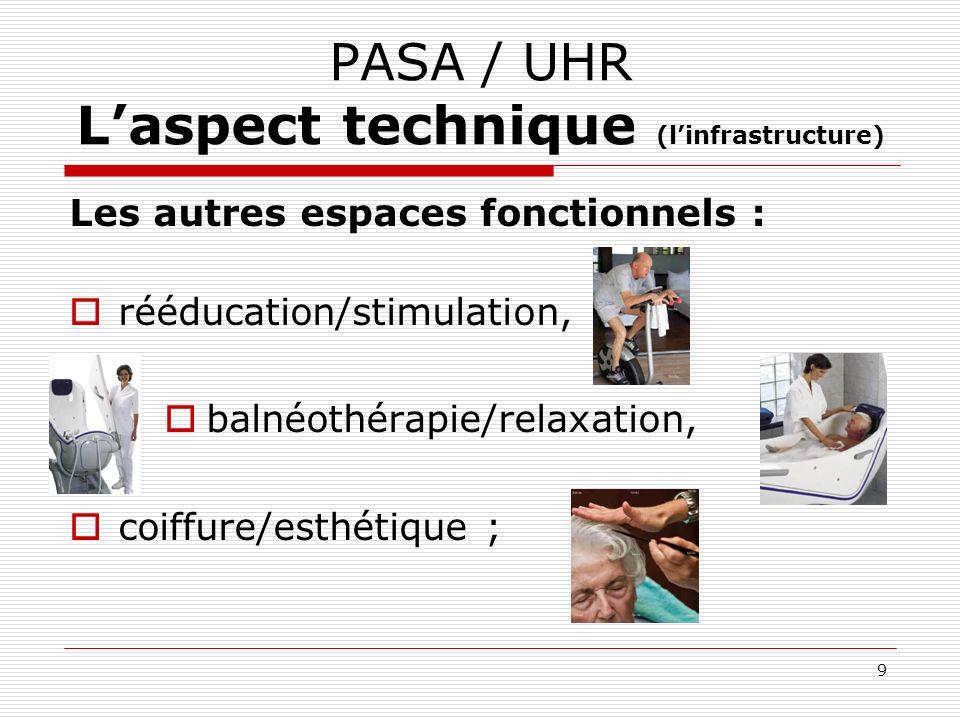 PASA / UHR Laspect technique (linfrastructure) Les autres espaces fonctionnels : rééducation/stimulation, balnéothérapie/relaxation, coiffure/esthétiq