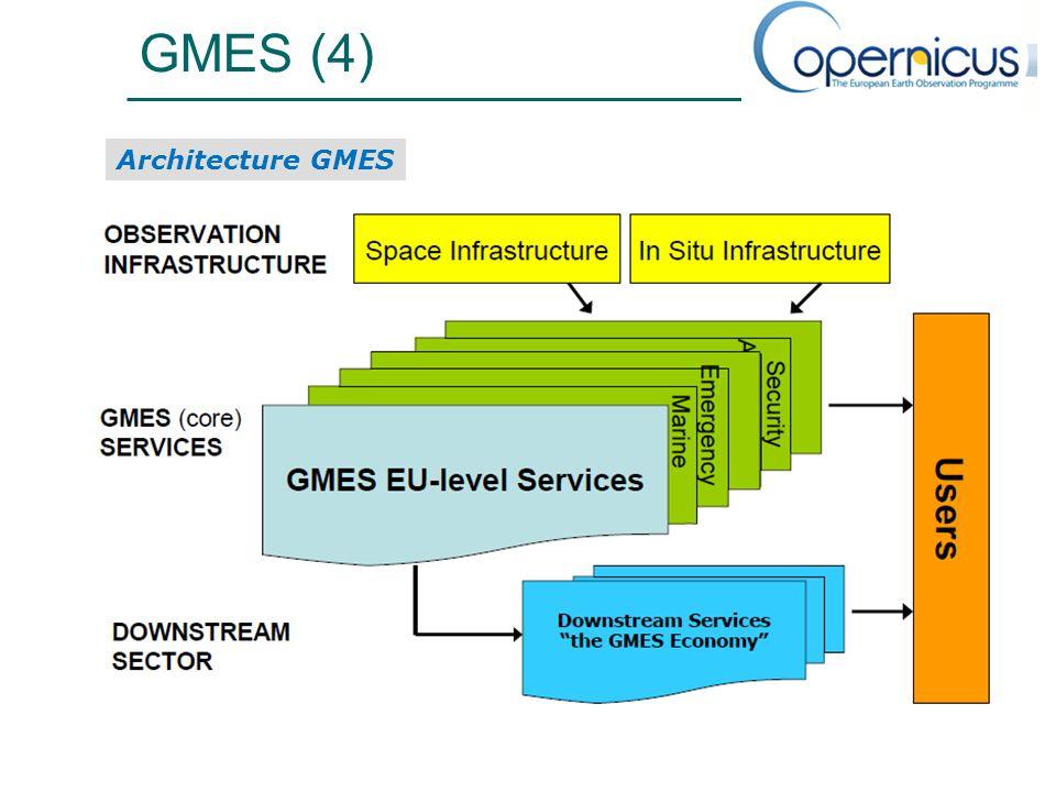 GMES (4) Architecture GMES