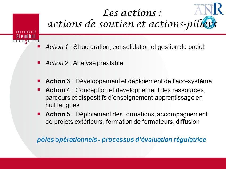 Les actions : actions de soutien et actions-piliers Action 1 : Structuration, consolidation et gestion du projet Action 2 : Analyse préalable Action 3