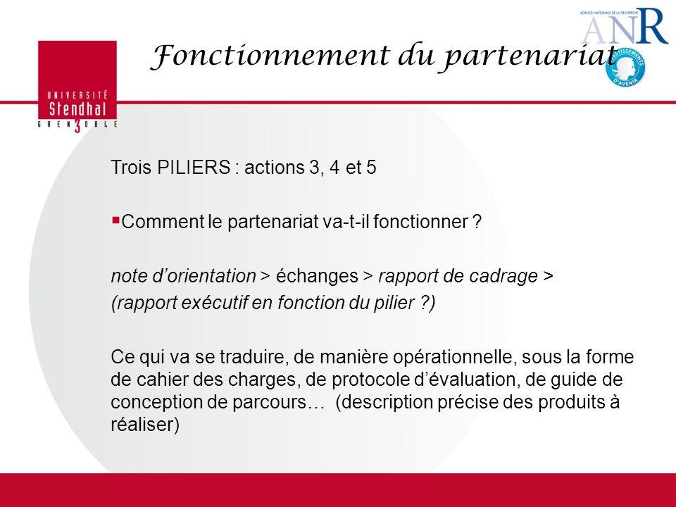 Fonctionnement du partenariat Trois PILIERS : actions 3, 4 et 5 Comment le partenariat va-t-il fonctionner ? note dorientation > échanges > rapport de