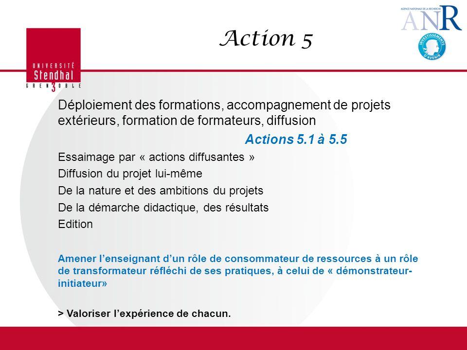 Action 5 Déploiement des formations, accompagnement de projets extérieurs, formation de formateurs, diffusion Actions 5.1 à 5.5 Essaimage par « actions diffusantes » Diffusion du projet lui-même De la nature et des ambitions du projets De la démarche didactique, des résultats Edition Amener lenseignant dun rôle de consommateur de ressources à un rôle de transformateur réfléchi de ses pratiques, à celui de « démonstrateur- initiateur» > Valoriser lexpérience de chacun.