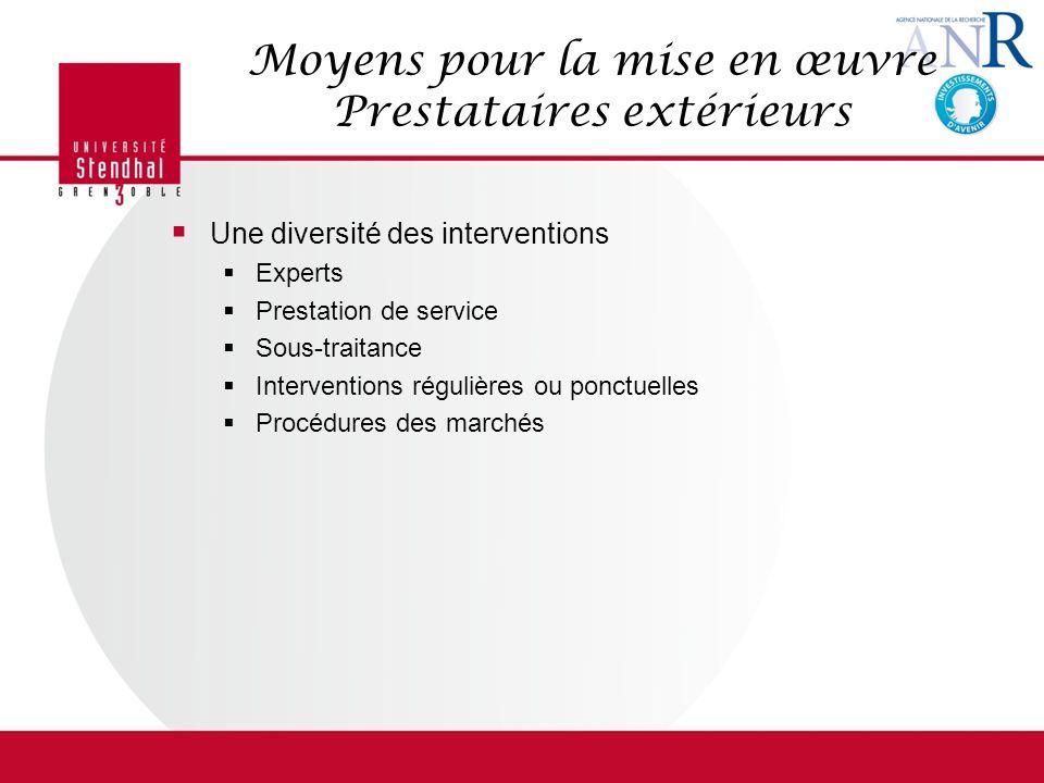 Moyens pour la mise en œuvre Prestataires extérieurs Une diversité des interventions Experts Prestation de service Sous-traitance Interventions régulières ou ponctuelles Procédures des marchés
