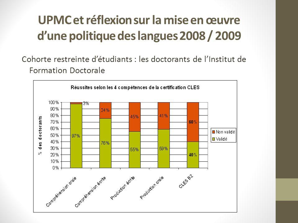 UPMC et réflexion sur la mise en œuvre dune politique des langues 2008 / 2009 Cohorte restreinte détudiants : les doctorants de lInstitut de Formation Doctorale