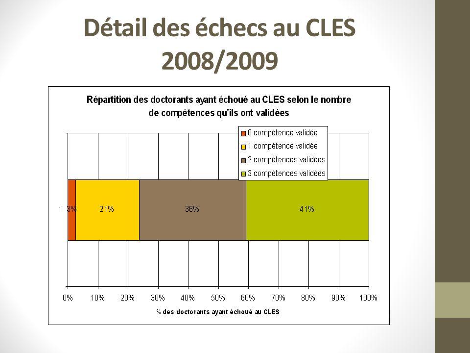 Détail des échecs au CLES 2008/2009