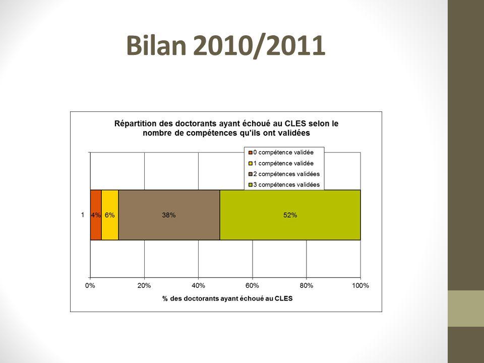 Bilan 2010/2011