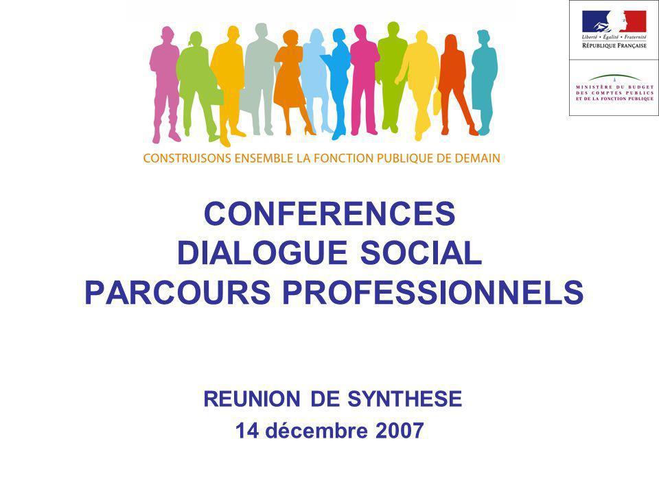 CONFERENCES DIALOGUE SOCIAL PARCOURS PROFESSIONNELS REUNION DE SYNTHESE 14 décembre 2007