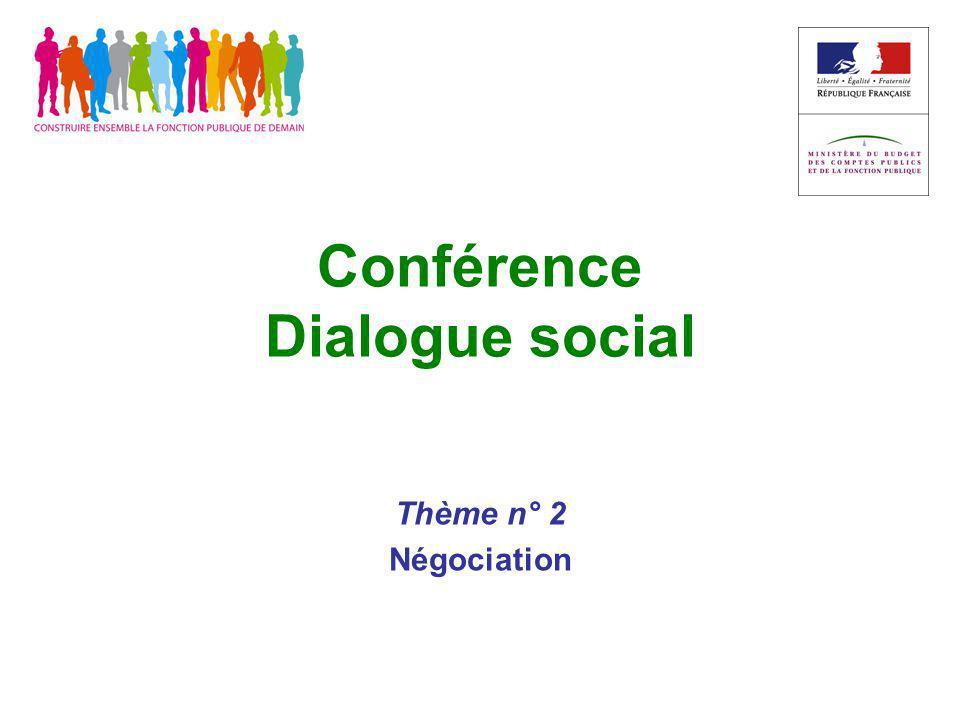 Conférence Dialogue social Thème n° 2 Négociation