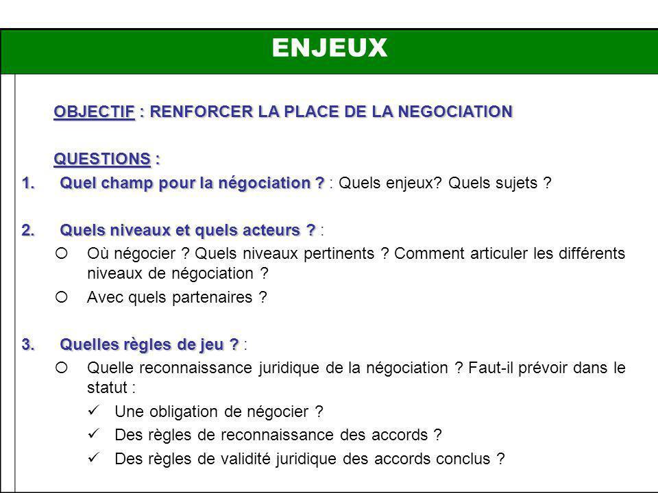 ENJEUX OBJECTIF : RENFORCER LA PLACE DE LA NEGOCIATION OBJECTIF : RENFORCER LA PLACE DE LA NEGOCIATION QUESTIONS : QUESTIONS : 1.Quel champ pour la négociation .