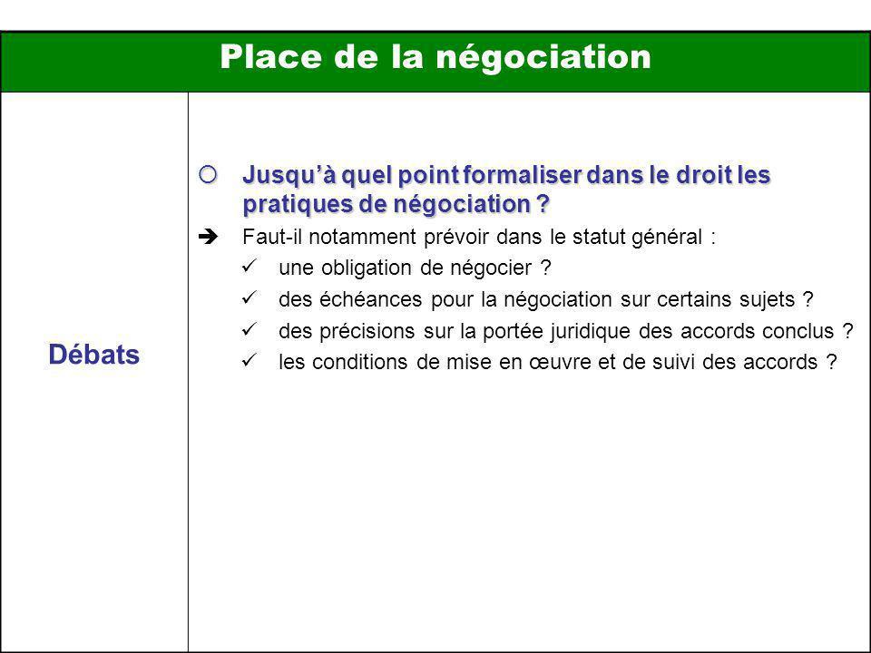 Place de la négociation Débats Jusquà quel point formaliser dans le droit les pratiques de négociation .