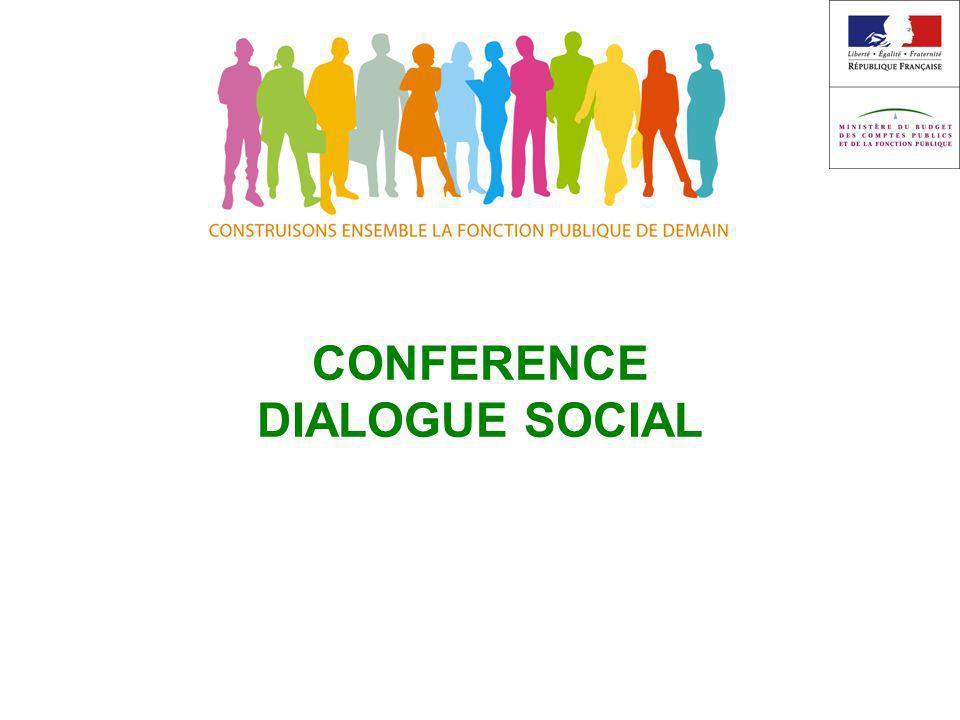 CONFERENCE DIALOGUE SOCIAL