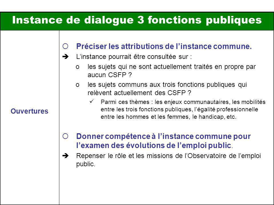 Instance de dialogue 3 fonctions publiques Ouvertures Préciser les attributions de linstance commune.