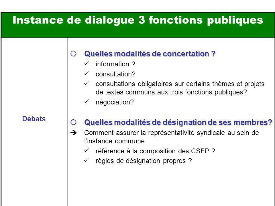 Instance de dialogue 3 fonctions publiques Débats Quelles modalités de concertation .