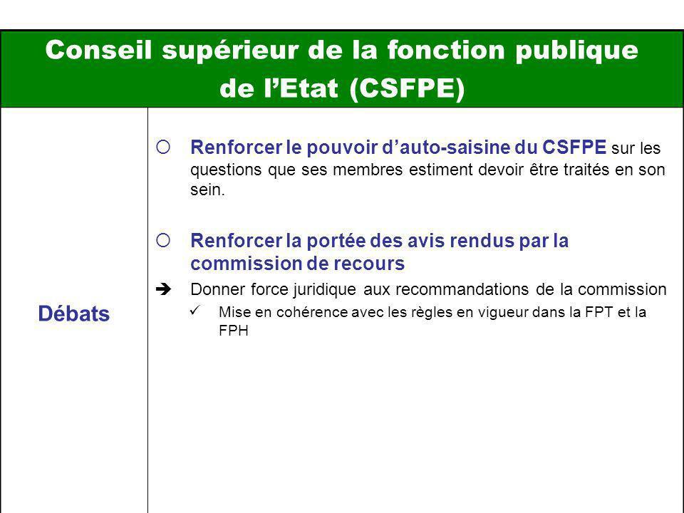 Conseil supérieur de la fonction publique de lEtat (CSFPE) Débats Renforcer le pouvoir dauto-saisine du CSFPE sur les questions que ses membres estiment devoir être traités en son sein.