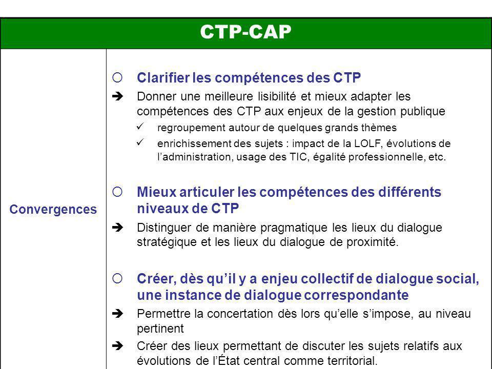 CTP-CAP Convergences Clarifier les compétences des CTP Donner une meilleure lisibilité et mieux adapter les compétences des CTP aux enjeux de la gestion publique regroupement autour de quelques grands thèmes enrichissement des sujets : impact de la LOLF, évolutions de ladministration, usage des TIC, égalité professionnelle, etc.