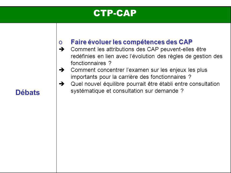 CTP-CAP Débats oFaire évoluer les compétences des CAP Comment les attributions des CAP peuvent-elles être redéfinies en lien avec lévolution des règles de gestion des fonctionnaires .