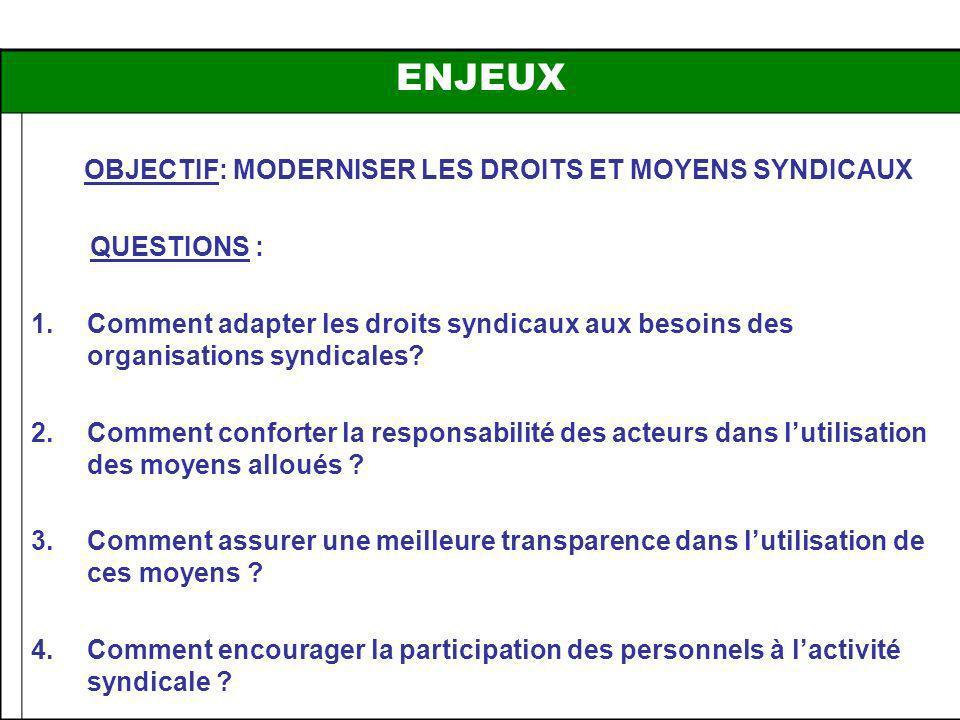 ENJEUX OBJECTIF: MODERNISER LES DROITS ET MOYENS SYNDICAUX QUESTIONS : 1.Comment adapter les droits syndicaux aux besoins des organisations syndicales.